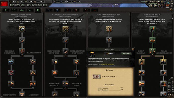 Hearts Of Iron IV Cadet Edition screenshot 5